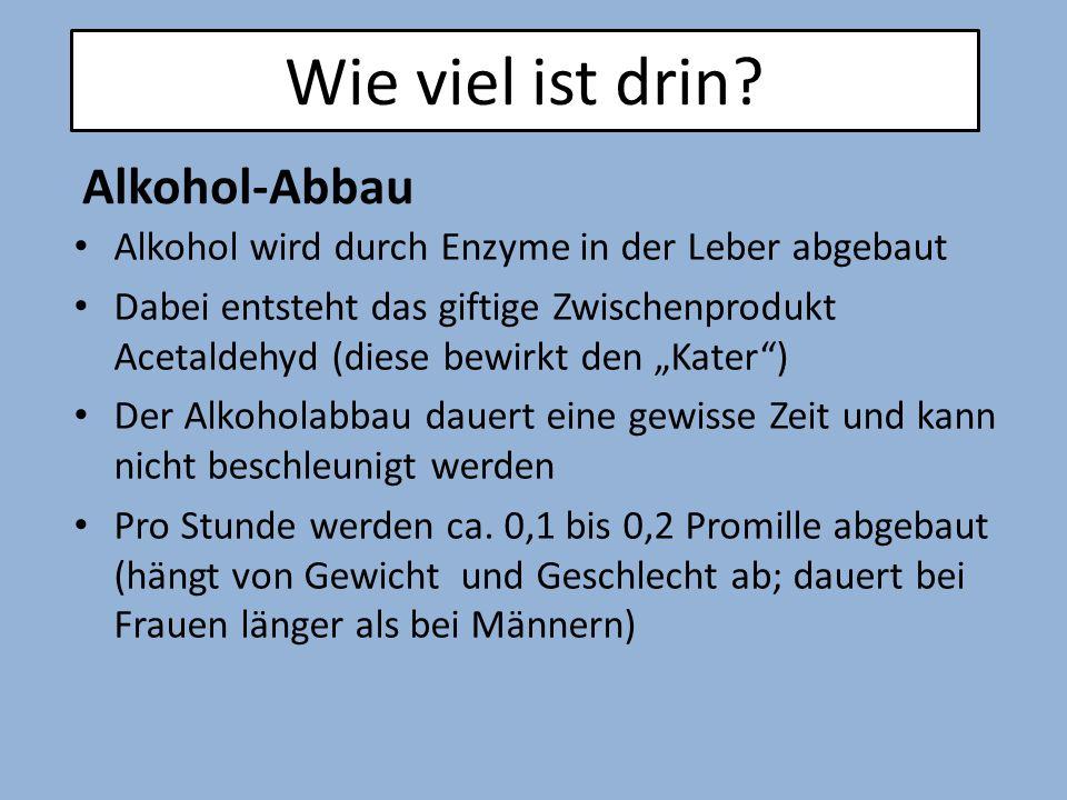 Wie viel ist drin Alkohol-Abbau