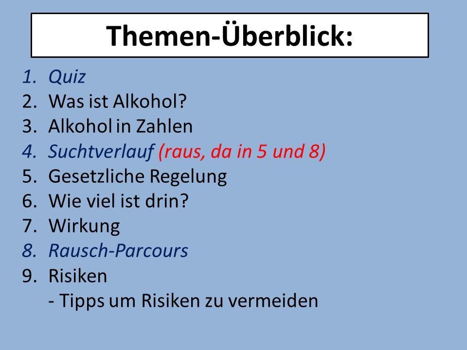 Themen-Überblick: Quiz Was ist Alkohol Alkohol in Zahlen