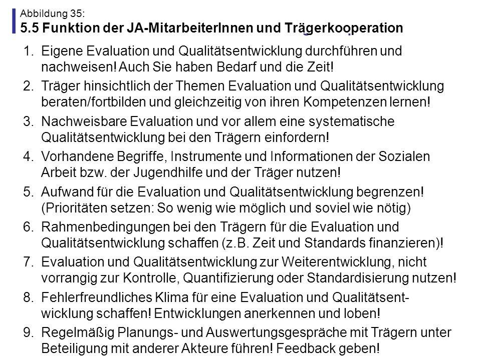 Abbildung 35: 5.5 Funktion der JA-MitarbeiterInnen und Trägerkooperation