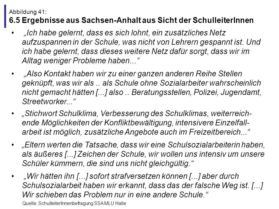 Abbildung 41: 6.5 Ergebnisse aus Sachsen-Anhalt aus Sicht der SchulleiterInnen