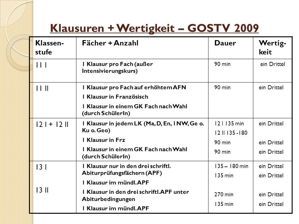 Klausuren + Wertigkeit – GOSTV 2009