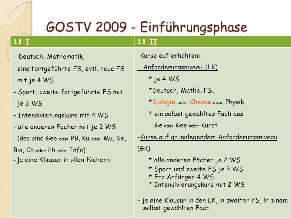 GOSTV 2009 - Einführungsphase