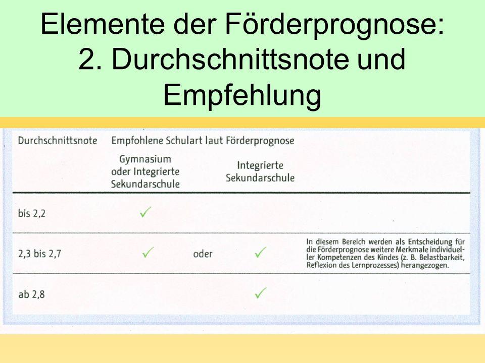 Elemente der Förderprognose: 2. Durchschnittsnote und Empfehlung