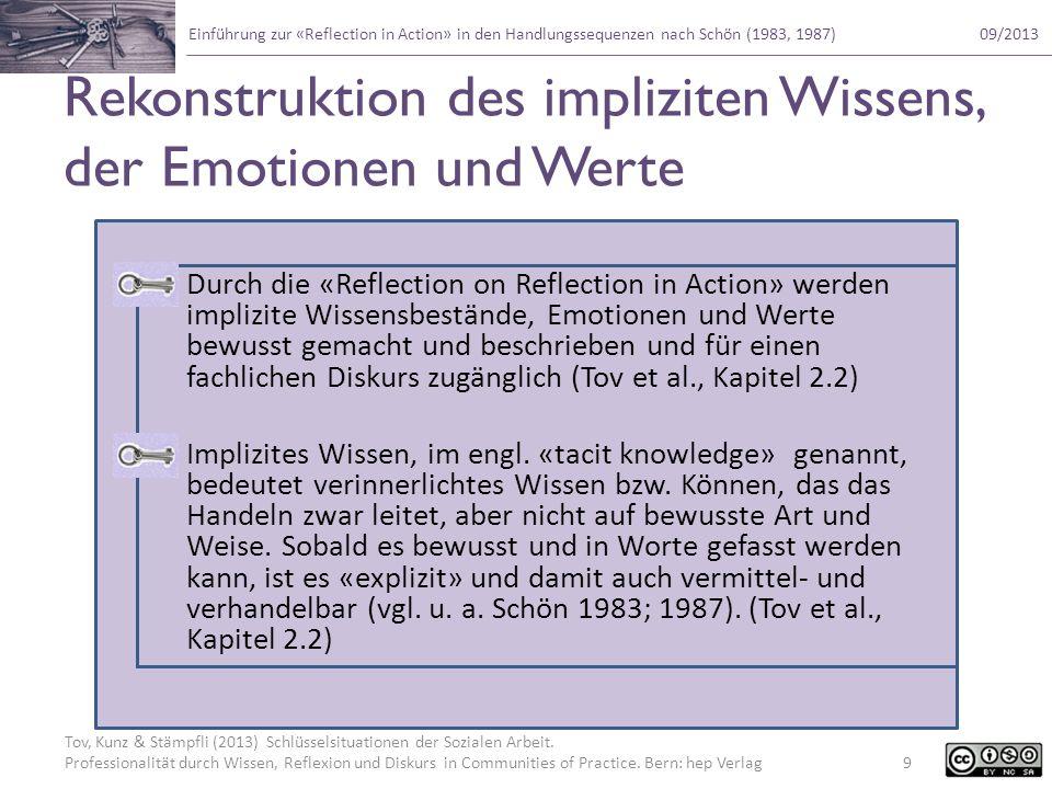 Rekonstruktion des impliziten Wissens, der Emotionen und Werte