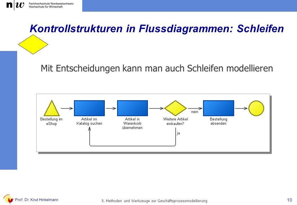 Kontrollstrukturen in Flussdiagrammen: Schleifen