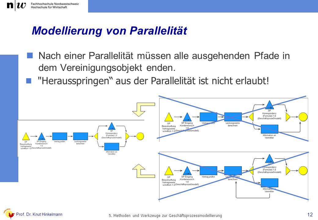 Modellierung von Parallelität