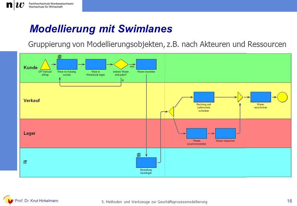 Modellierung mit Swimlanes