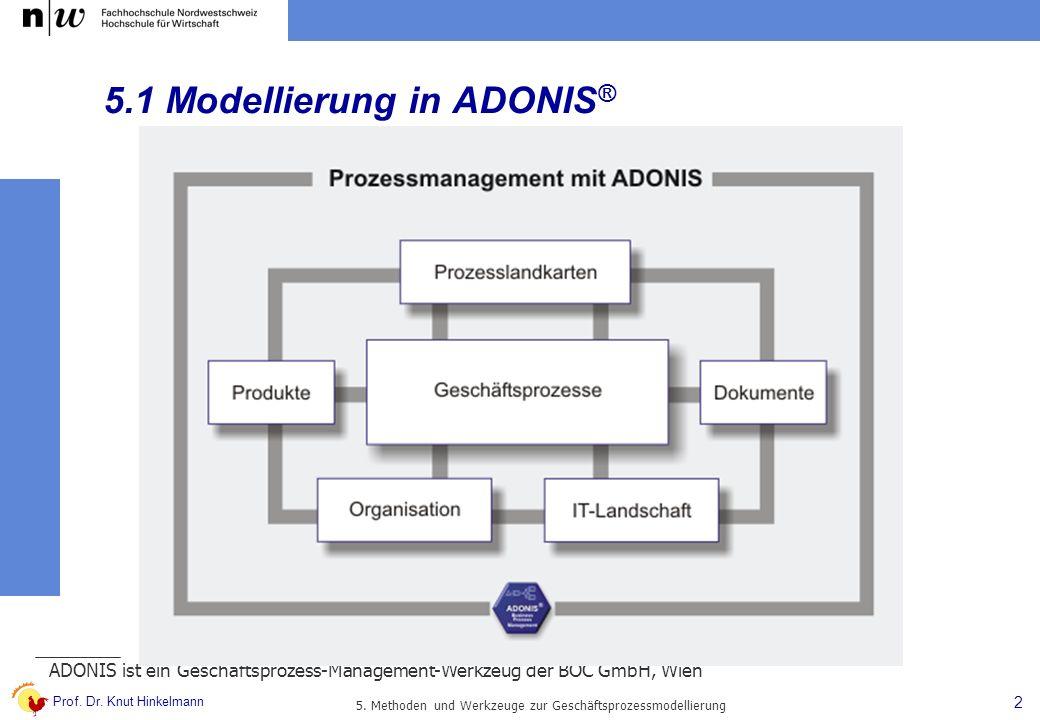 5.1 Modellierung in ADONIS®