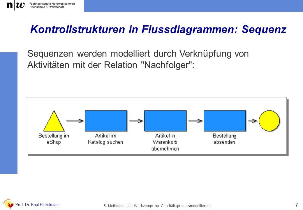 Kontrollstrukturen in Flussdiagrammen: Sequenz