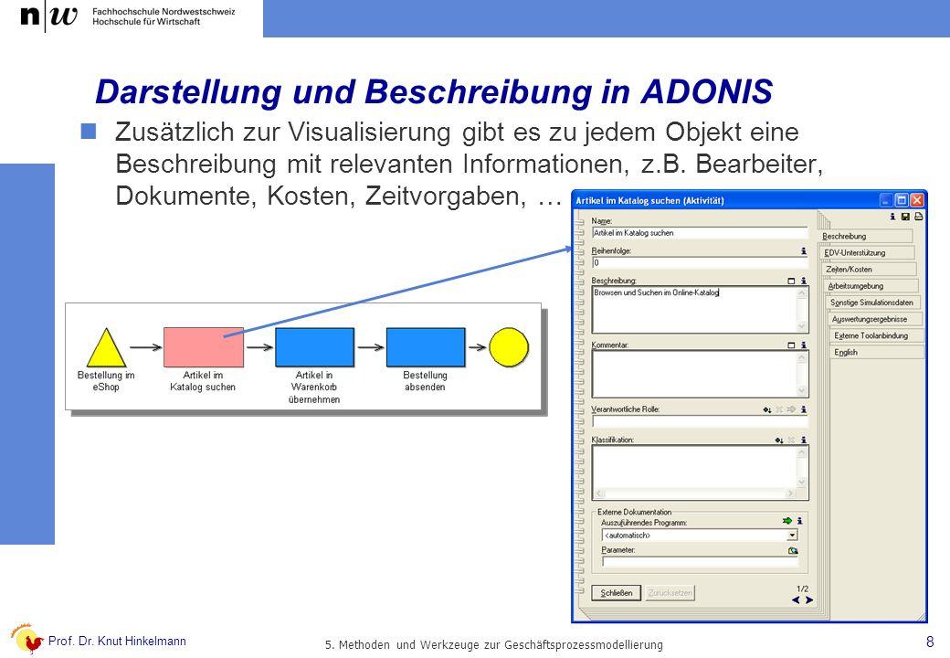 Darstellung und Beschreibung in ADONIS