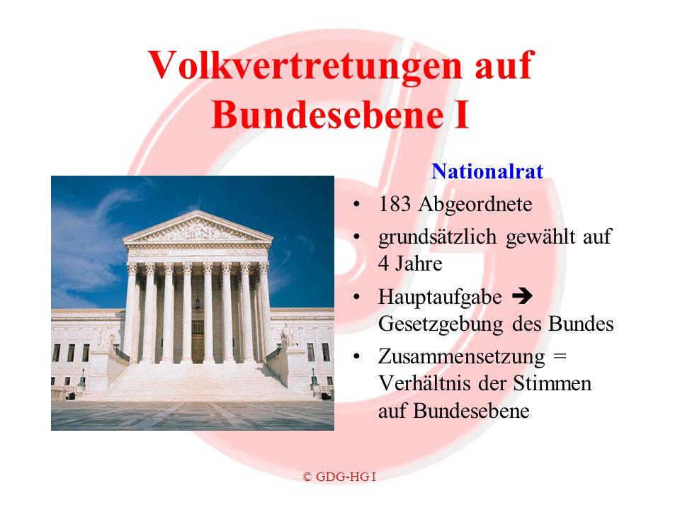 Volkvertretungen auf Bundesebene I