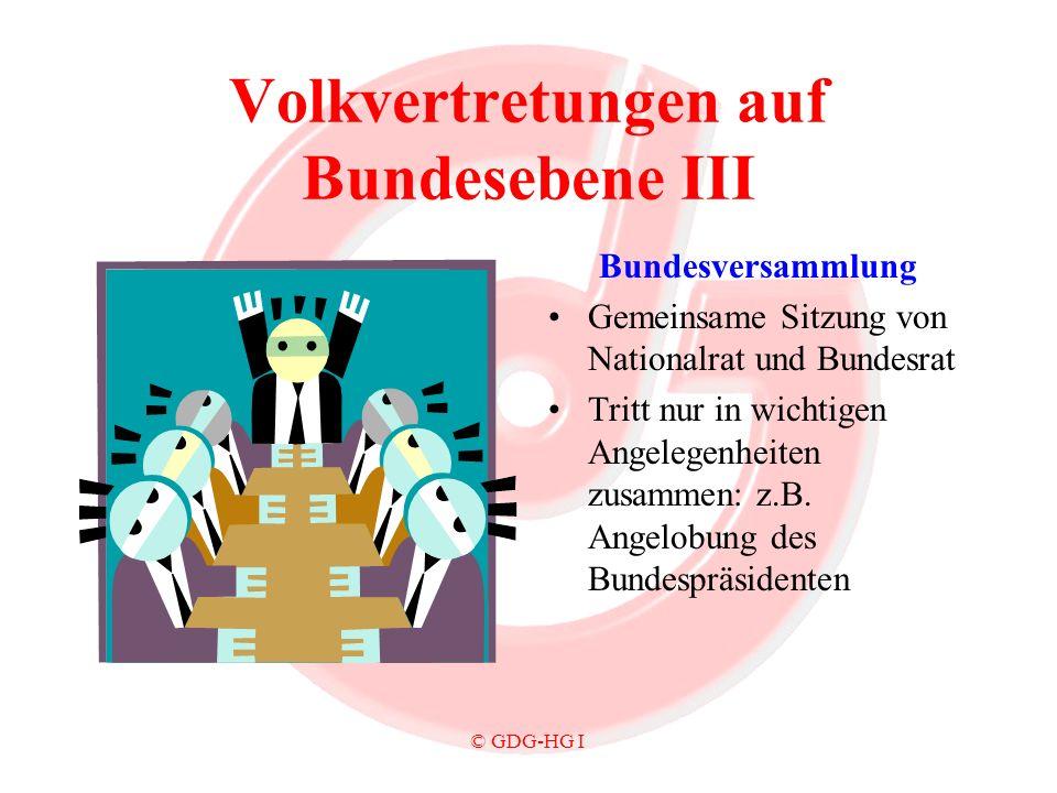 Volkvertretungen auf Bundesebene III