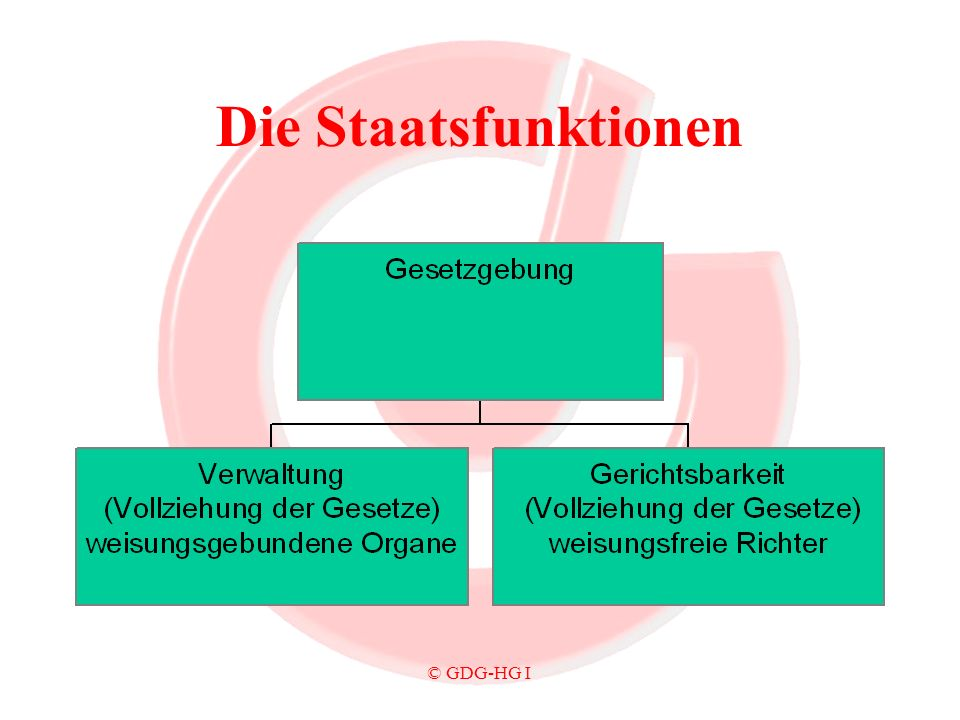 Die Staatsfunktionen GDG-HG I