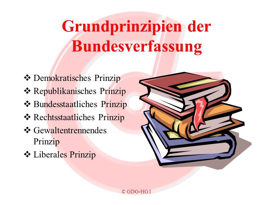 Grundprinzipien der Bundesverfassung