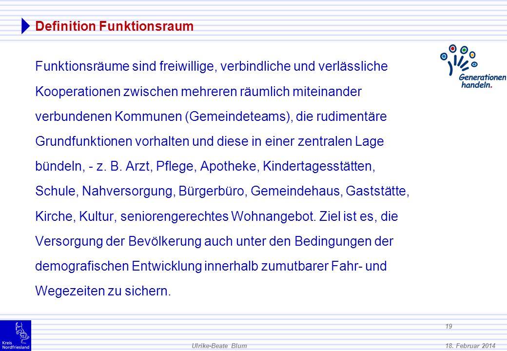 Definition Funktionsraum