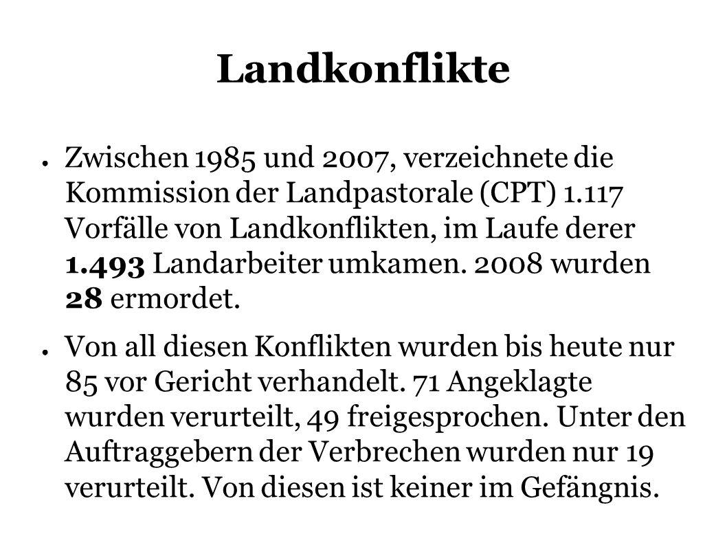 Landkonflikte