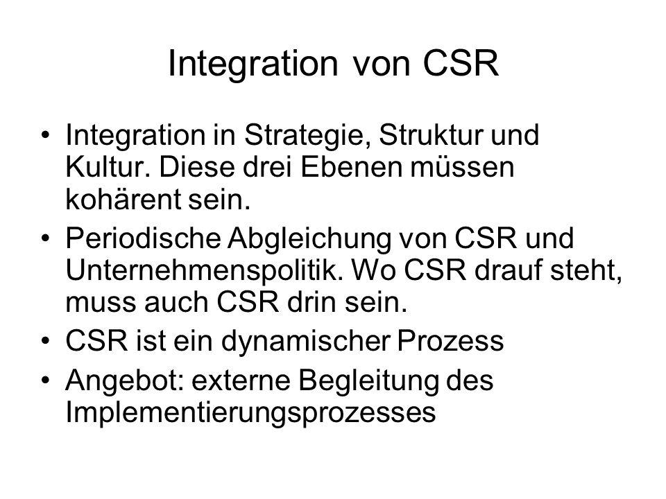Integration von CSR Integration in Strategie, Struktur und Kultur. Diese drei Ebenen müssen kohärent sein.