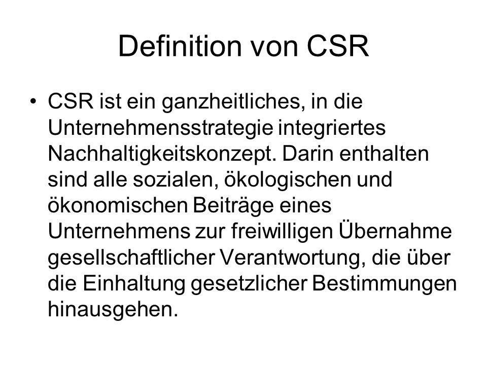 Definition von CSR