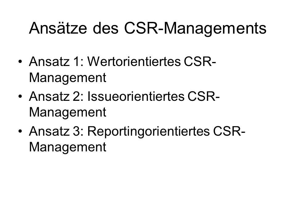 Ansätze des CSR-Managements