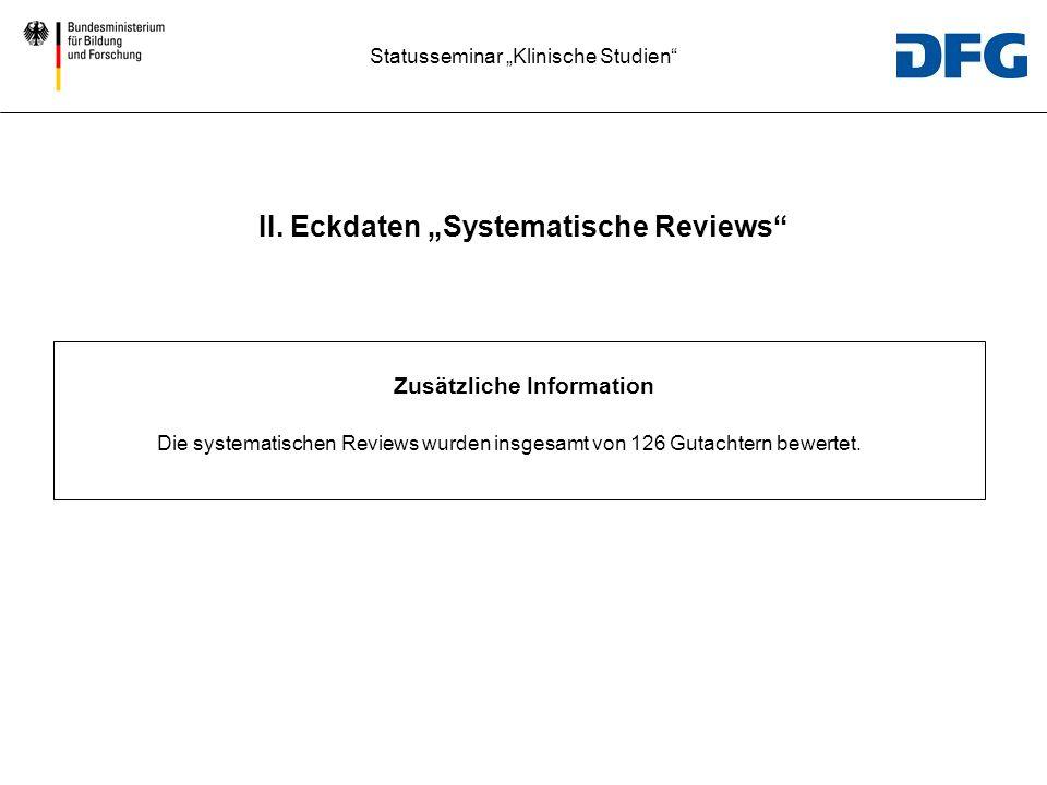 """II. Eckdaten """"Systematische Reviews Zusätzliche Information"""