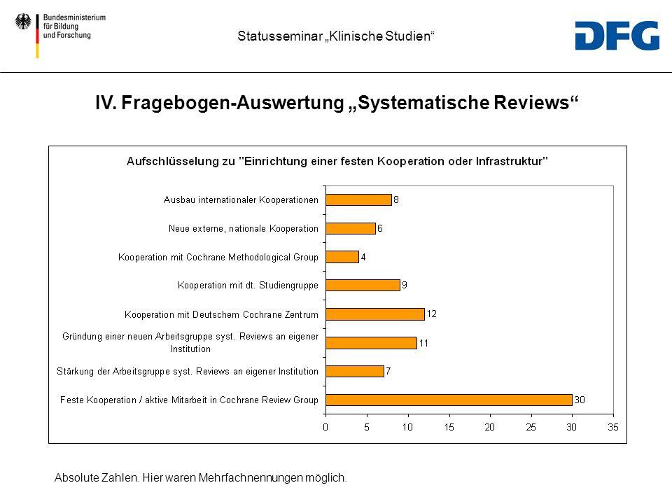 """IV. Fragebogen-Auswertung """"Systematische Reviews"""