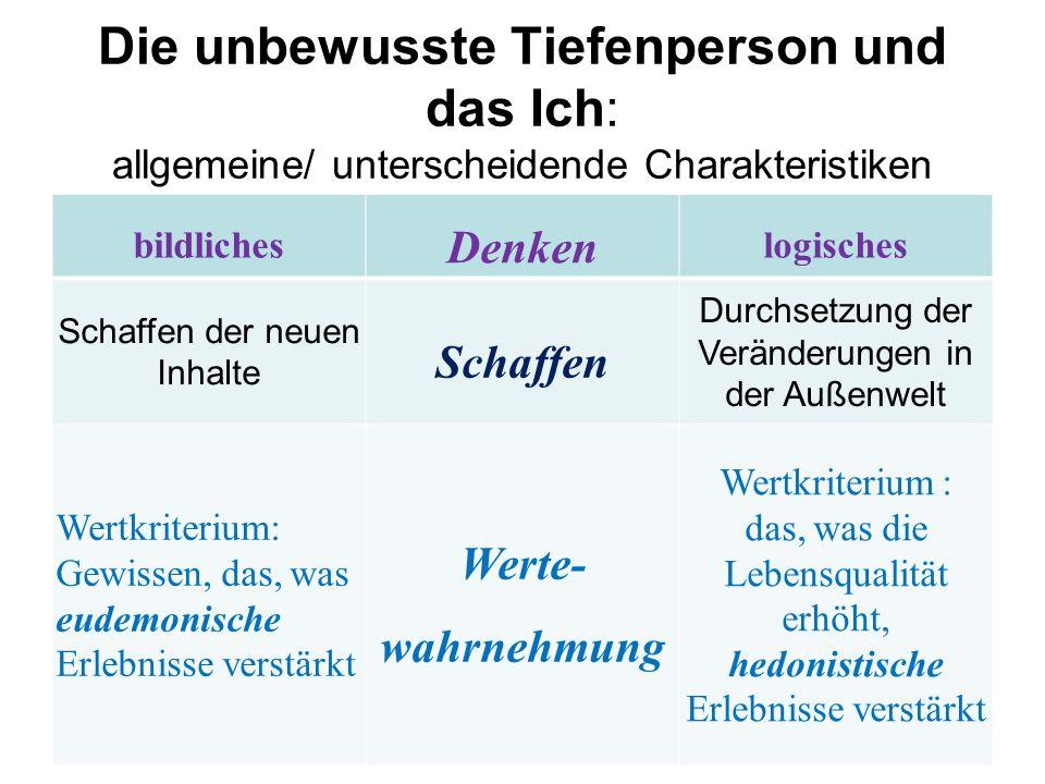 Die unbewusste Tiefenperson und das Ich: allgemeine/ unterscheidende Charakteristiken