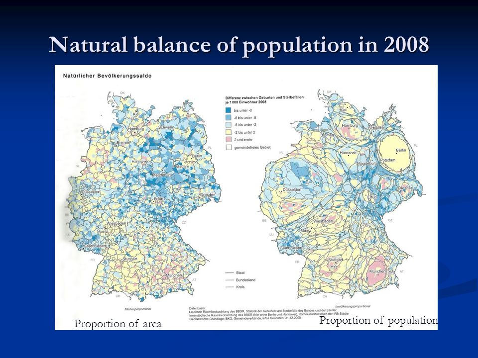 Natural balance of population in 2008