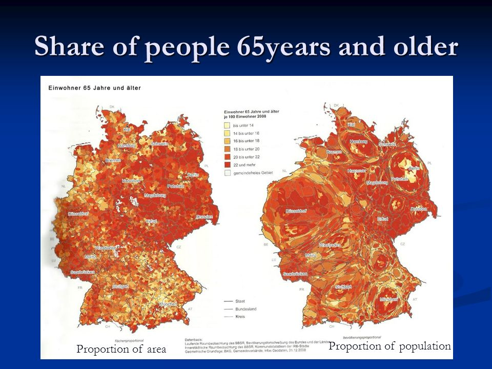Share of people 65years and older
