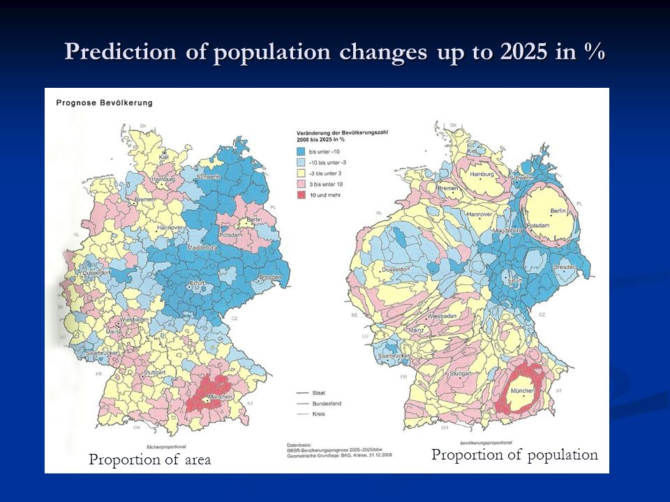 Prediction of population changes up to 2025 in %