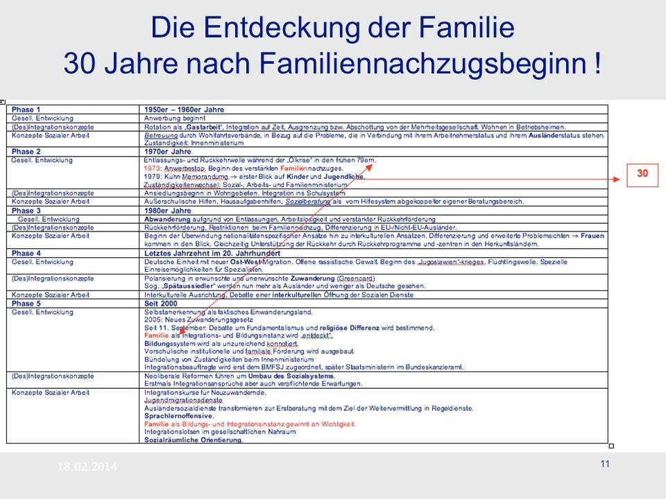 Die Entdeckung der Familie 30 Jahre nach Familiennachzugsbeginn !