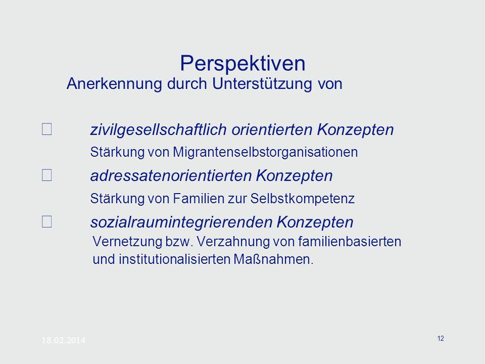 Perspektiven ⇒ zivilgesellschaftlich orientierten Konzepten