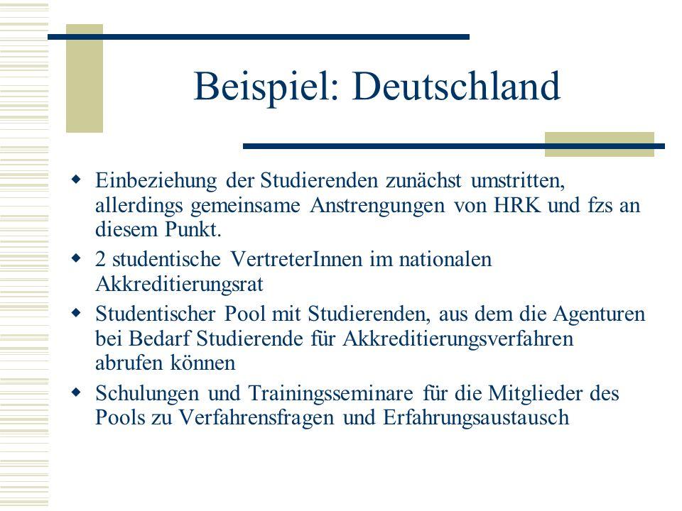 Beispiel: Deutschland