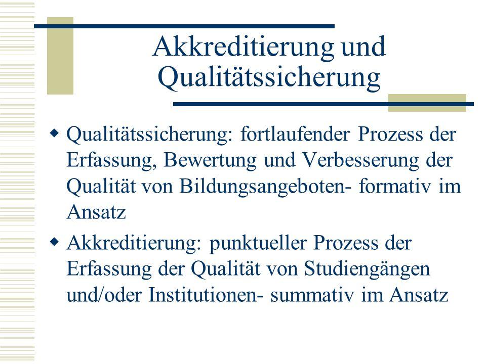 Akkreditierung und Qualitätssicherung