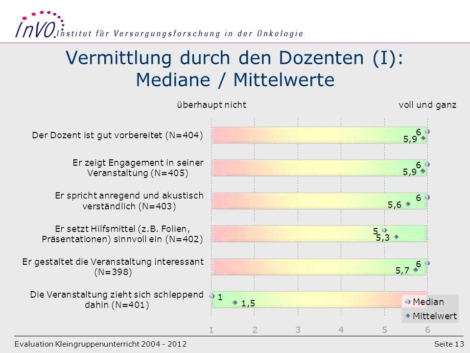 Vermittlung durch den Dozenten (I): Mediane / Mittelwerte