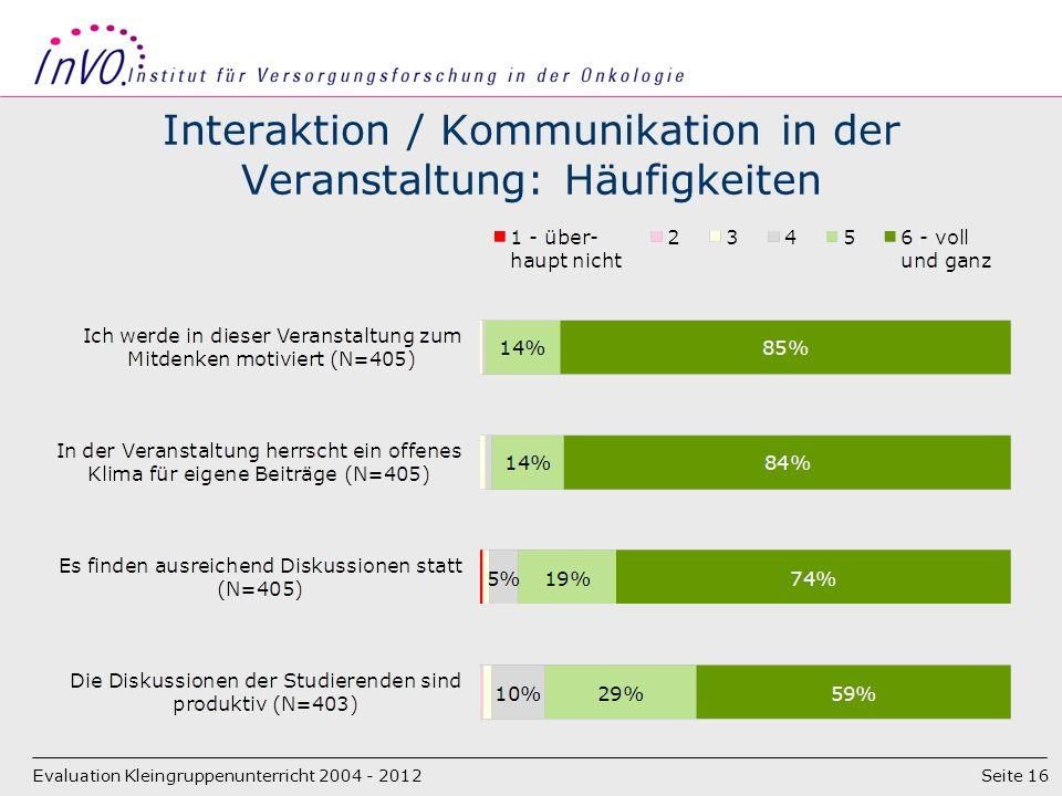 Interaktion / Kommunikation in der Veranstaltung: Häufigkeiten