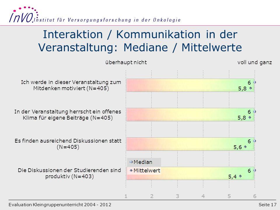 Interaktion / Kommunikation in der Veranstaltung: Mediane / Mittelwerte