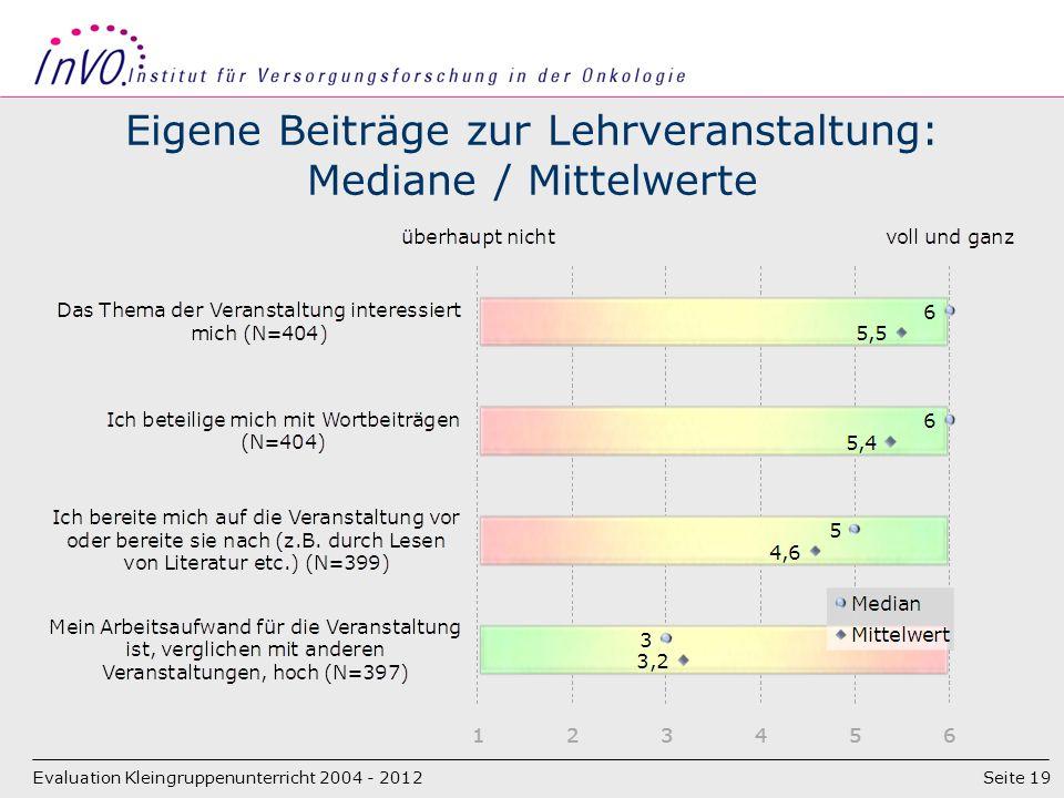 Eigene Beiträge zur Lehrveranstaltung: Mediane / Mittelwerte
