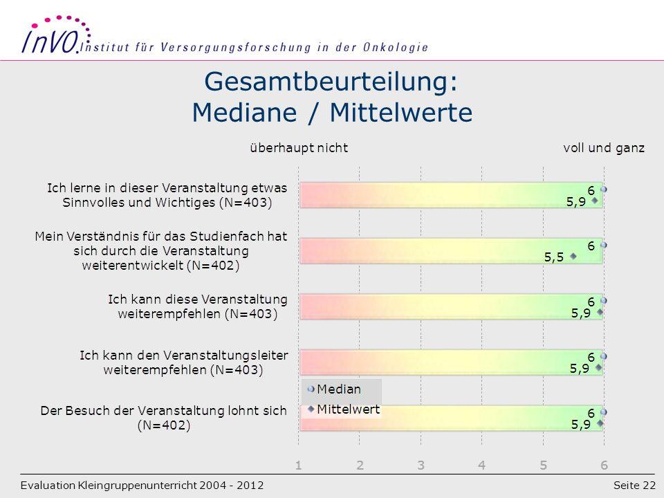 Gesamtbeurteilung: Mediane / Mittelwerte