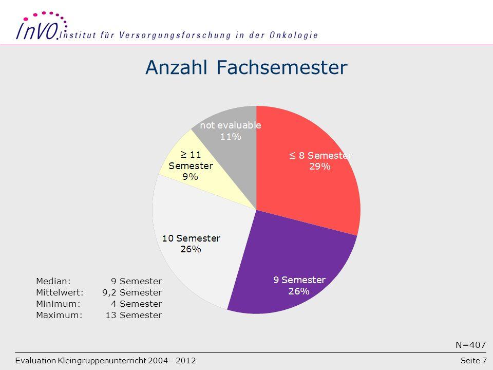 Anzahl Fachsemester Median: 9 Semester Mittelwert: 9,2 Semester