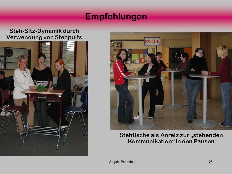 Empfehlungen Steh-Sitz-Dynamik durch Verwendung von Stehpults