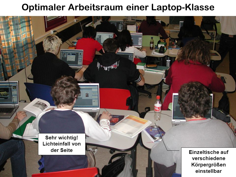 Optimaler Arbeitsraum einer Laptop-Klasse