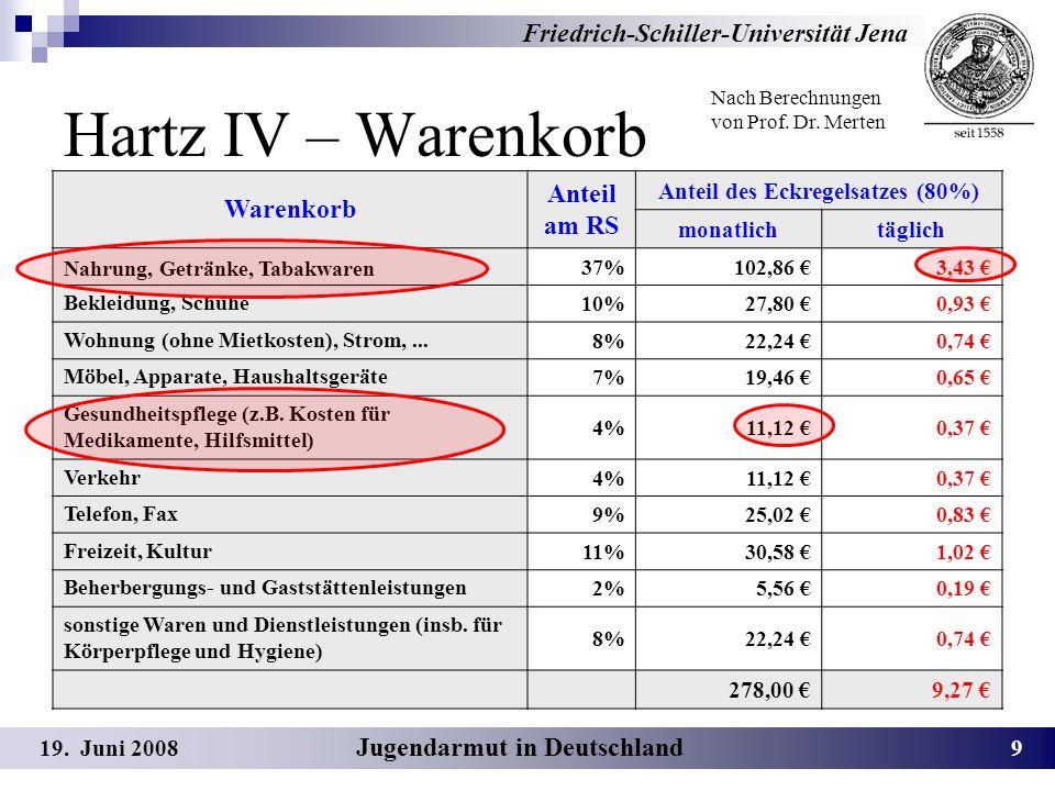 Anteil des Eckregelsatzes (80%) Jugendarmut in Deutschland