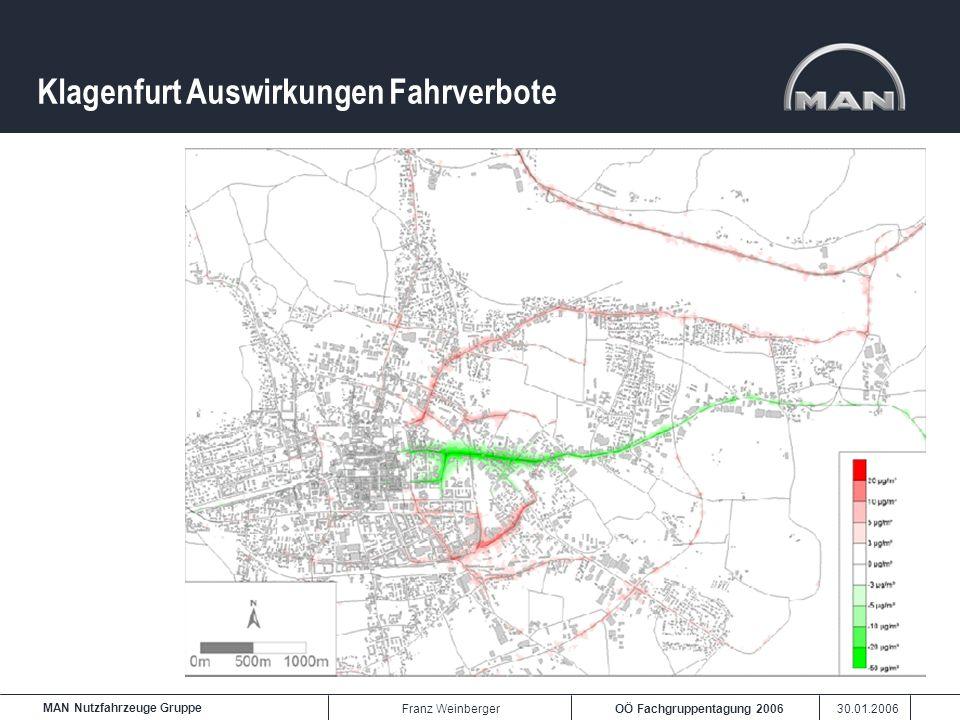 Klagenfurt Auswirkungen Fahrverbote
