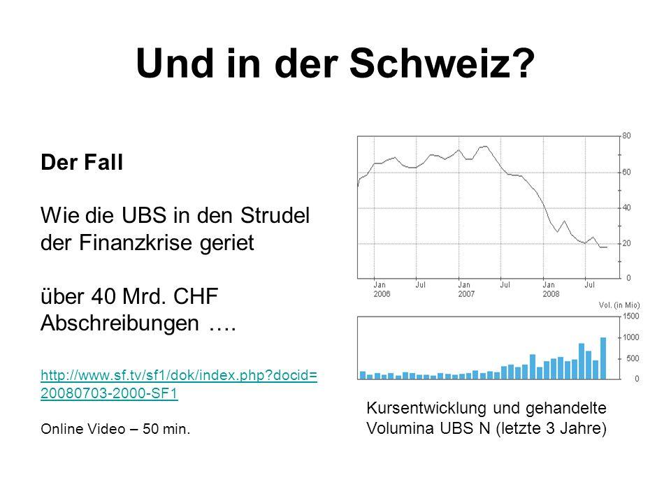 Kursentwicklung und gehandelte Volumina UBS N (letzte 3 Jahre)
