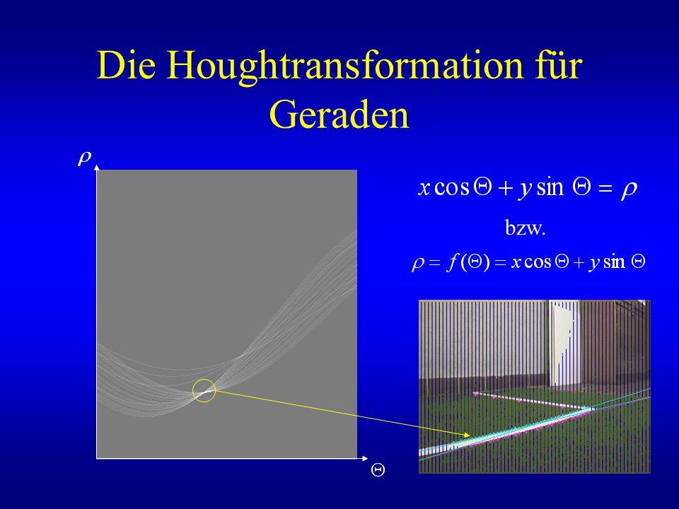 Die Houghtransformation für Geraden