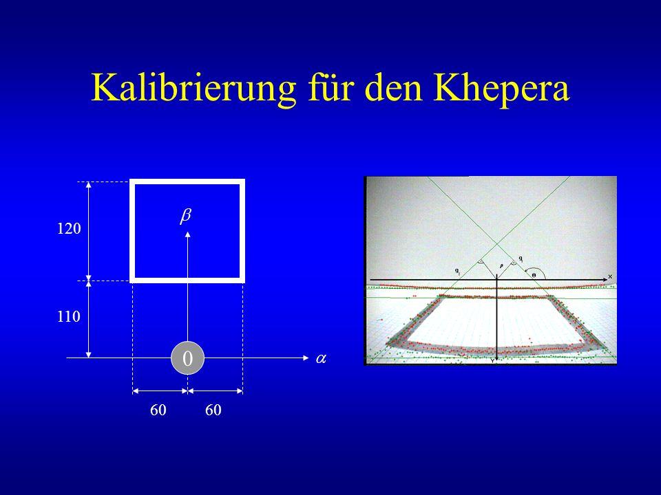 Kalibrierung für den Khepera