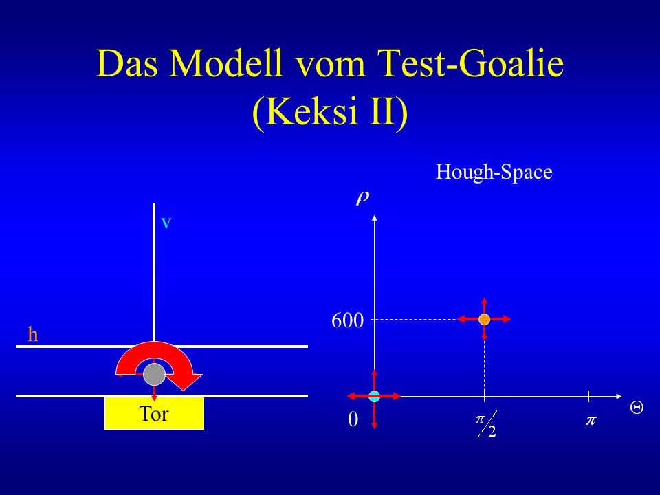 Das Modell vom Test-Goalie (Keksi II)