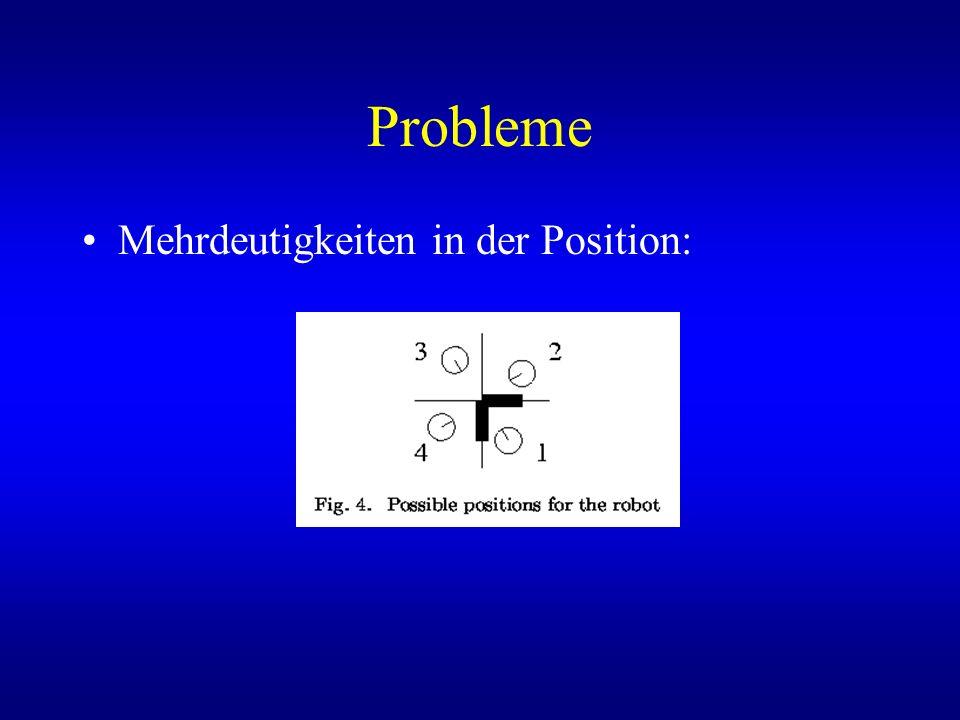 Probleme Mehrdeutigkeiten in der Position: