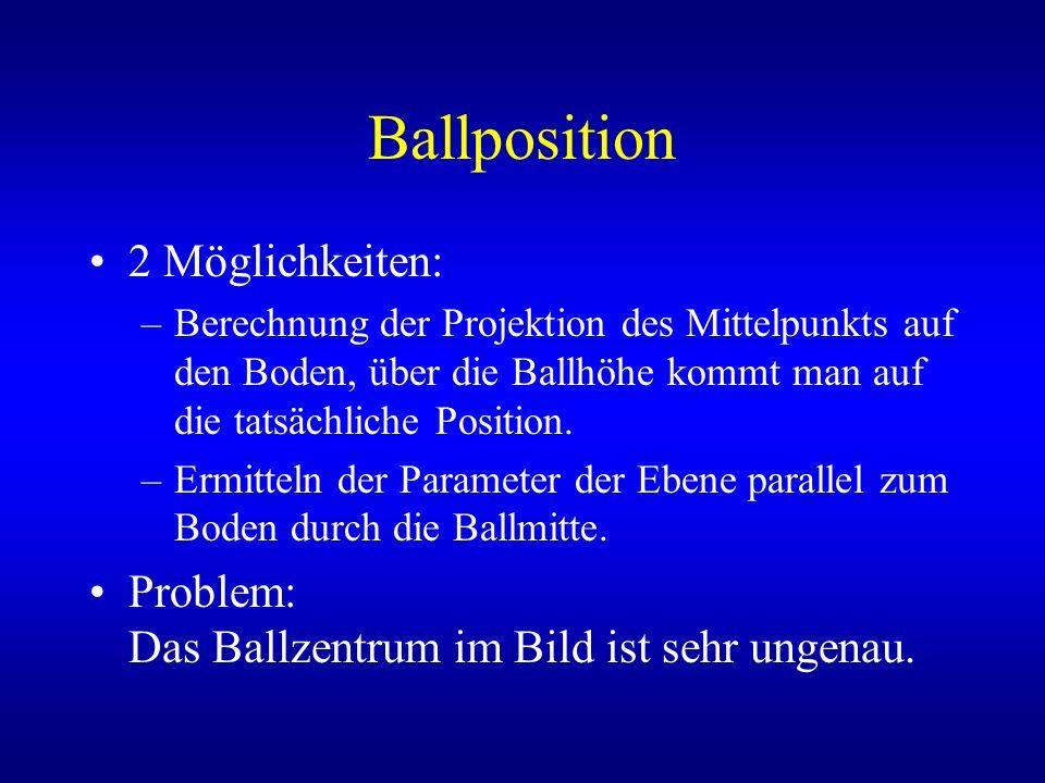 Ballposition 2 Möglichkeiten: