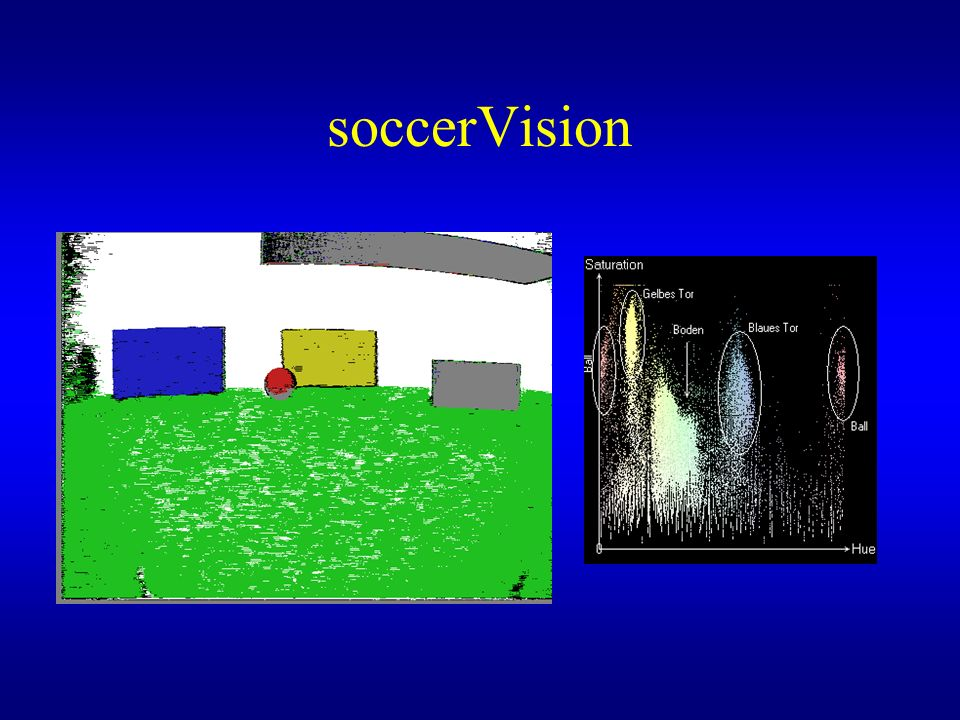 soccerVision
